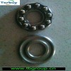 Stainless steel deep groove ball bearing 608z