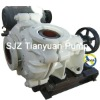 pump with pulley motor and base